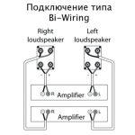 Как подключить рупор
