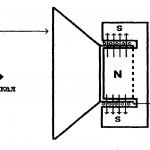 Схема громкоговорителя
